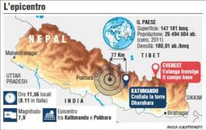 terremoto devasta nepal