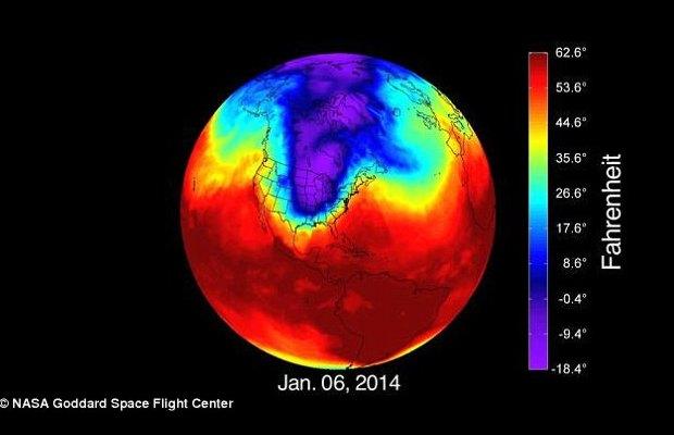 riscaldamento globale riduzione