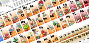 Gli elementi chimici.